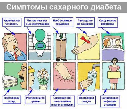 симптомы менингита, которые родители не должны игнорировать
